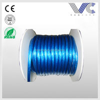 transparent bule pvc sheathed power cable XLPE insulated low voltage power cable