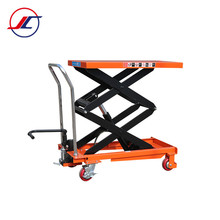 Hand crank table lift mechanism GS double scissor lift table factory