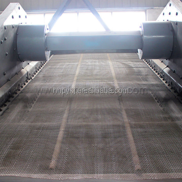 Stainless Steel Mesh for YK/YA Series Circular Vibrating <strong>Screen</strong>