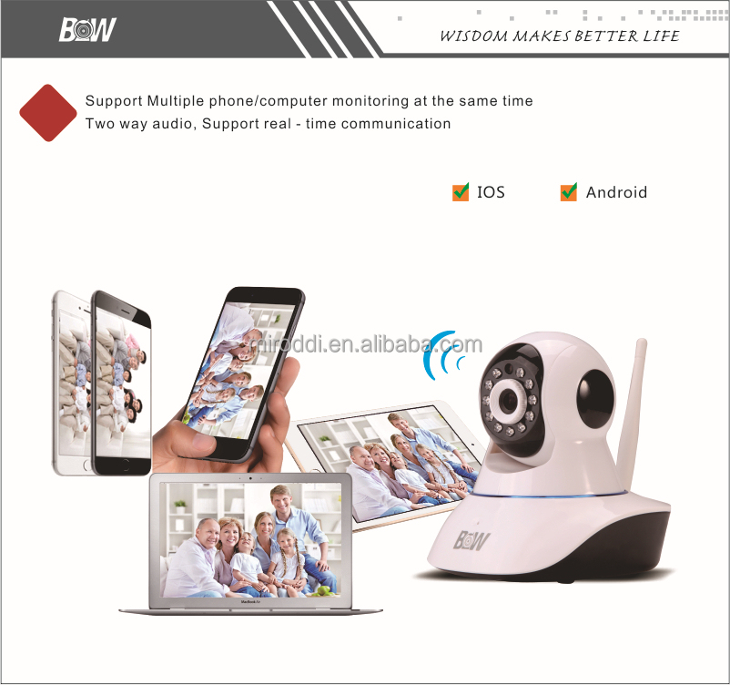BW 720p ip camera 1mega pixel baby video monitor support two way voice indoor cctv camera