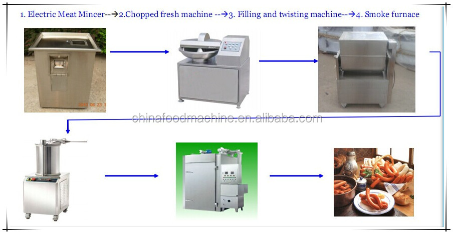 Hot sell meat filling mixer for meat processing