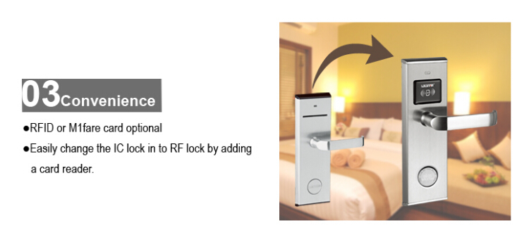 contactless rf card hotel lock LS-8002 from Locstar factory