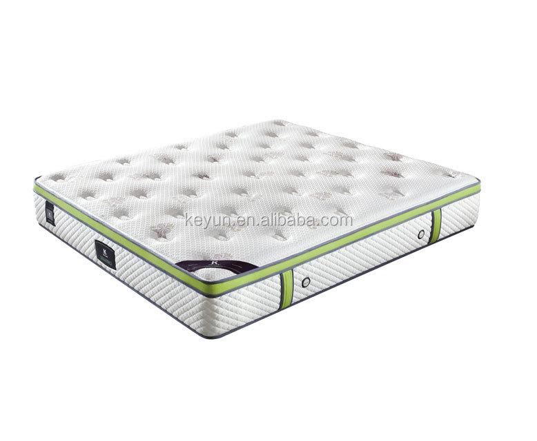 modern comfortable mattress topper - Jozy Mattress | Jozy.net