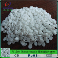 China Supplier stable property plastic filler material