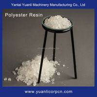 Professional Supplier Raw Material Pure Polyester Resin Coating