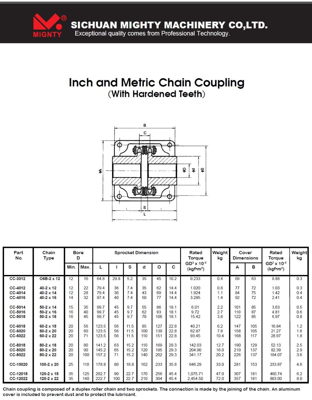 KC Flexible Chains Coupling.jpg