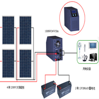 home special prices 1kw off grid solar system