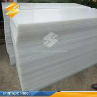 High quality chinese suppliers poly sheeting