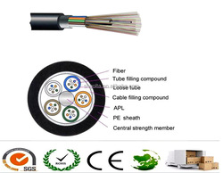 Stranded Loose Tube Non-armored Outdoor Fiber Optic Cable(GYTA)