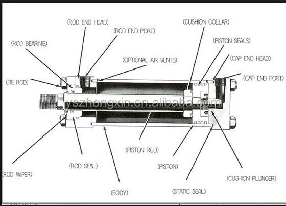 mini small push pull tie rod double acting hydraulic