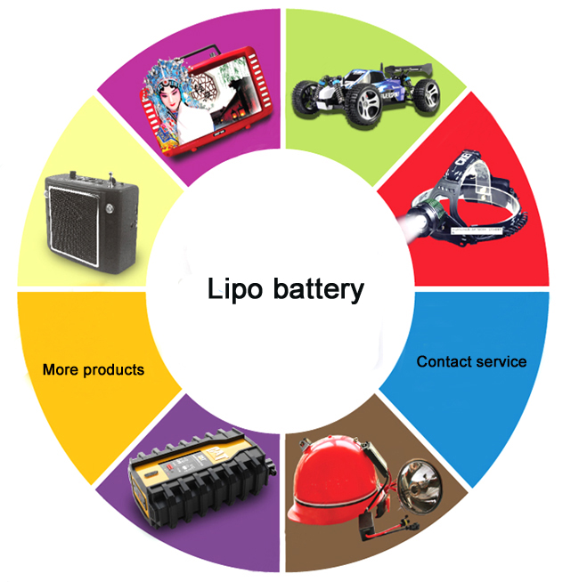 634169PL model 3.7v 2000mah lipo battery with fast charger