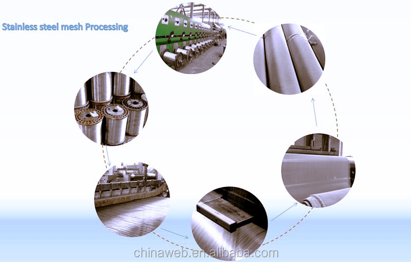 SS AISI China Stainless Steel Wire Mesh factory