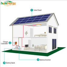 Roof Solar Panel 10KW Solar System CSA Certification 20 KW 30KW Solar Energy Solutions