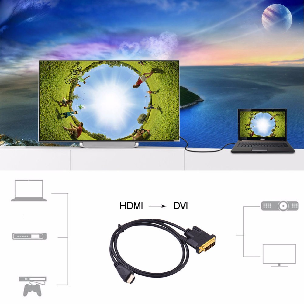 HDMI input to DVI_D Dual link output 24+1 18+1 24+5 Adapter Cable  Monitor Display