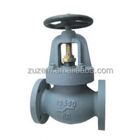 JIS F 7305 Cast iron globe valves