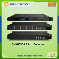 h 264 video audio encoder hardware with IP output