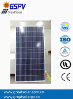 Long-term electrical stability solar panel price india 250w with high qulity