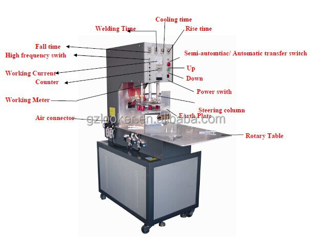 clamshell packaging machine