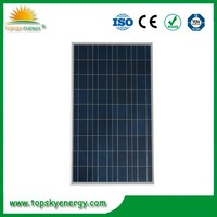 No anti-dumping duty Poly solar panel 250W Stock for Europe