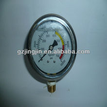 High Pressure Gauge for Crack Repair