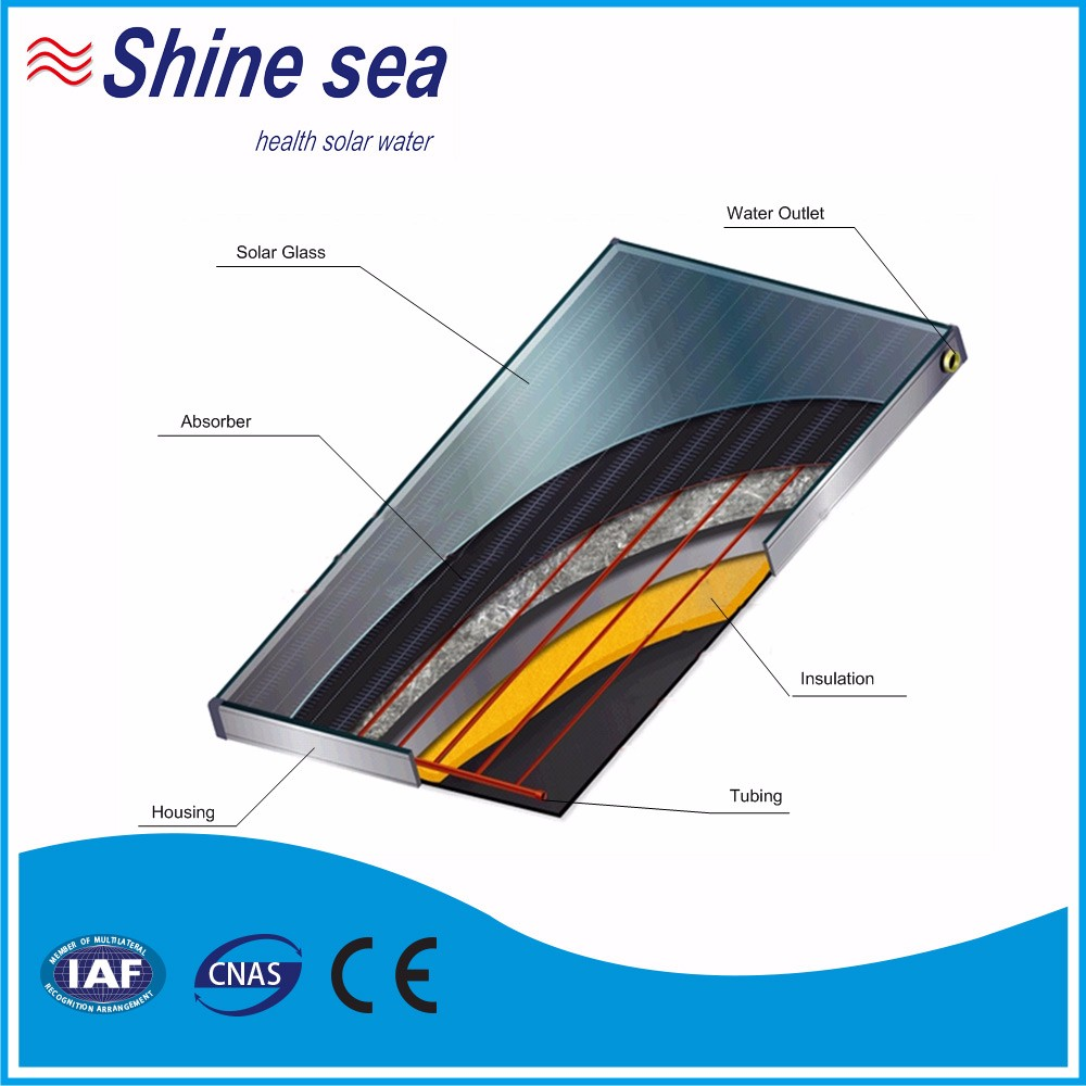 Solar thermal collector cheap solar panels for sale