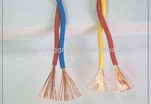 1.5 sqmm wire Africa hot sale copper clad aluminum with PVC insulation wire