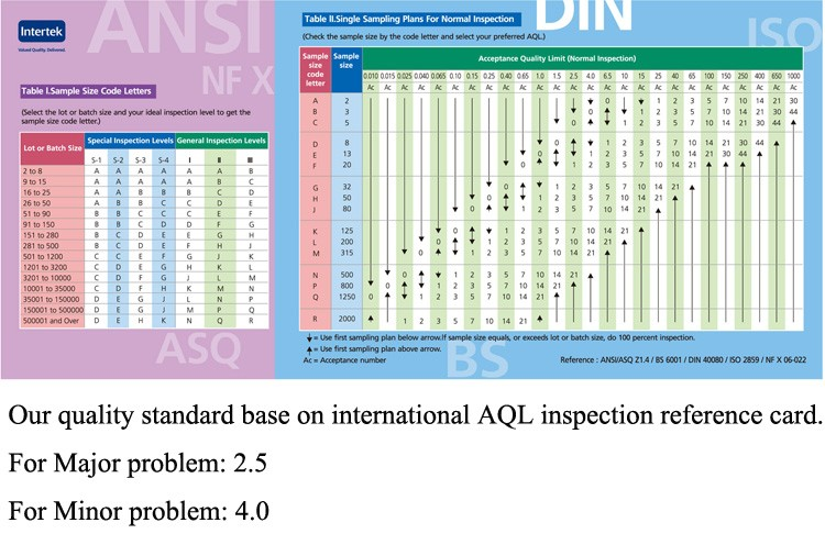 AQL standard.jpg