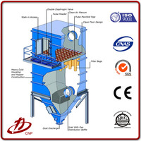 Sawdust collection system vacuum dust collectors