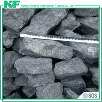 High Quality Products Foundry Coke Type Good Price Foundry Coke