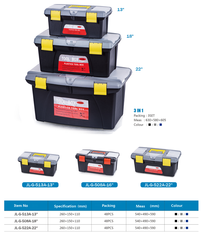 TUV REACH Approved 8Inch 13Inch 22Inch Tools Box