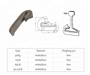 Any Type of Mechanical Properties Metal Rail Anchor for Anchor Fasteners