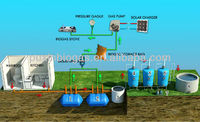 PUXIN anaerobic and aerobic sewage treatment plant for home