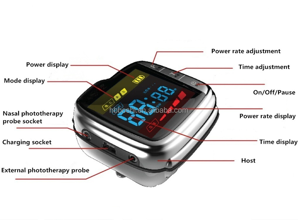 Traditional Chinese Medicine High quality wrist watch-type semiconductor laser therapy watch