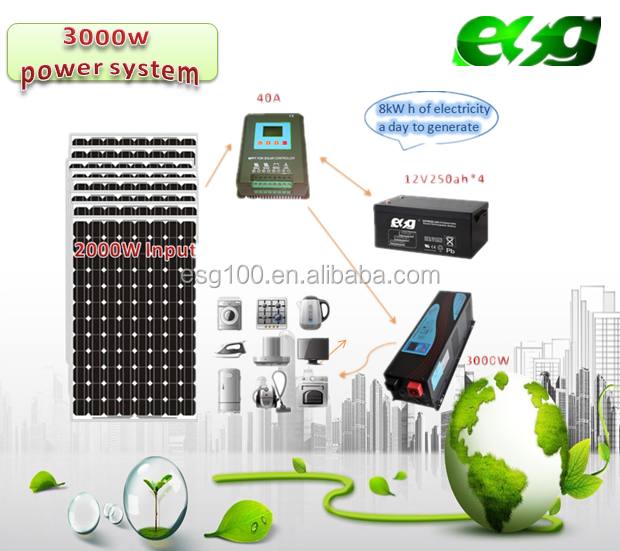 3000W solar system Off-grid Solar System Generate 8kwh <strong>Electricity</strong> Per Day