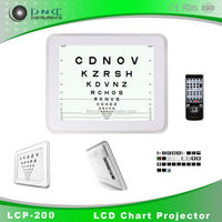 Ophthalmic Instrument lcd vision projector