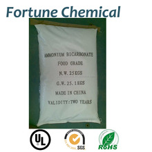 bicarbonate d ammonium manufacturers china