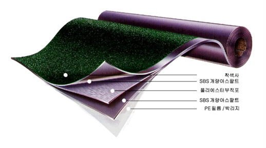 waterproofing sheet for roof(SM-S Type)
