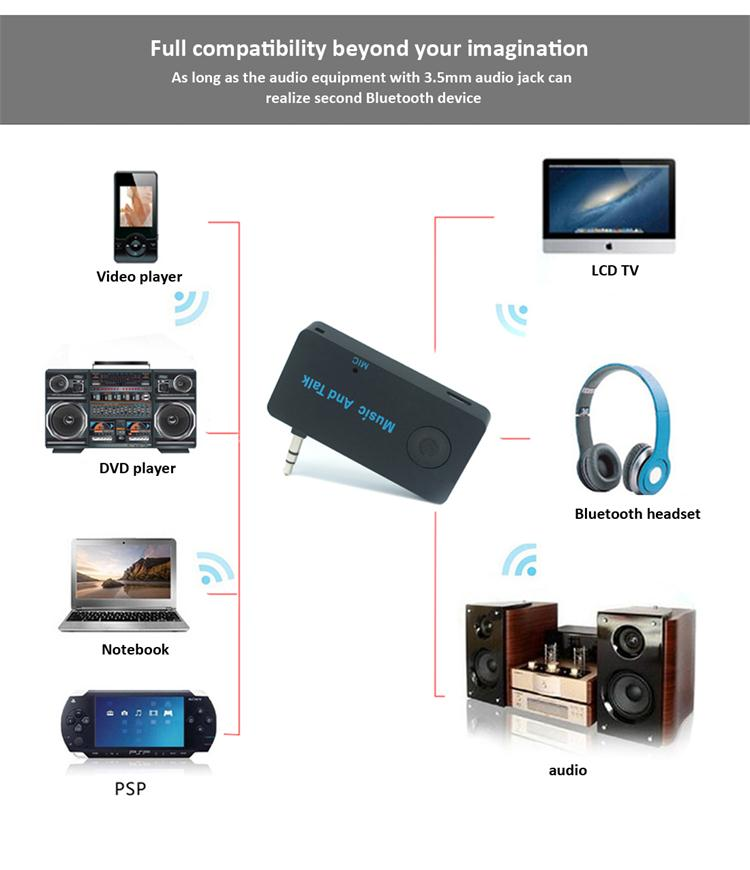 GXYKIT H3 Black White Cuboid A2DP Micro USB Charge BT4.1 10m Transmission Car Bluetooth Receiver With  3.5mm Audio Jack