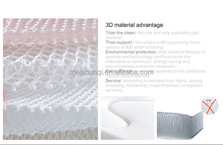 Anti-Static,Waterproof Feature Sandwich Mesh/Aire 3d cloth material fabric