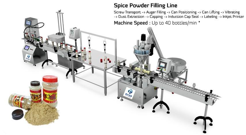Full automatic refined salt packing line