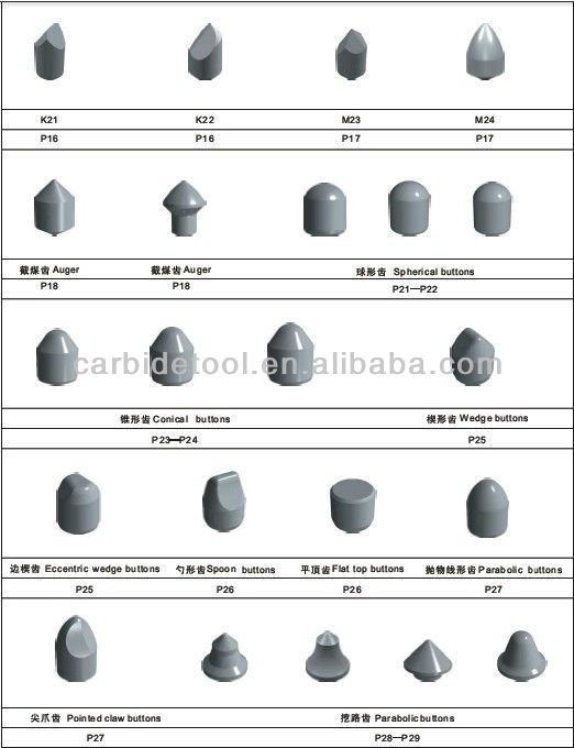 carbide button tungsten carbide drill bit insert for rock mines
