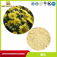 100% Natural Chrysanthemum Parthenium extract with 3% Parthenolide