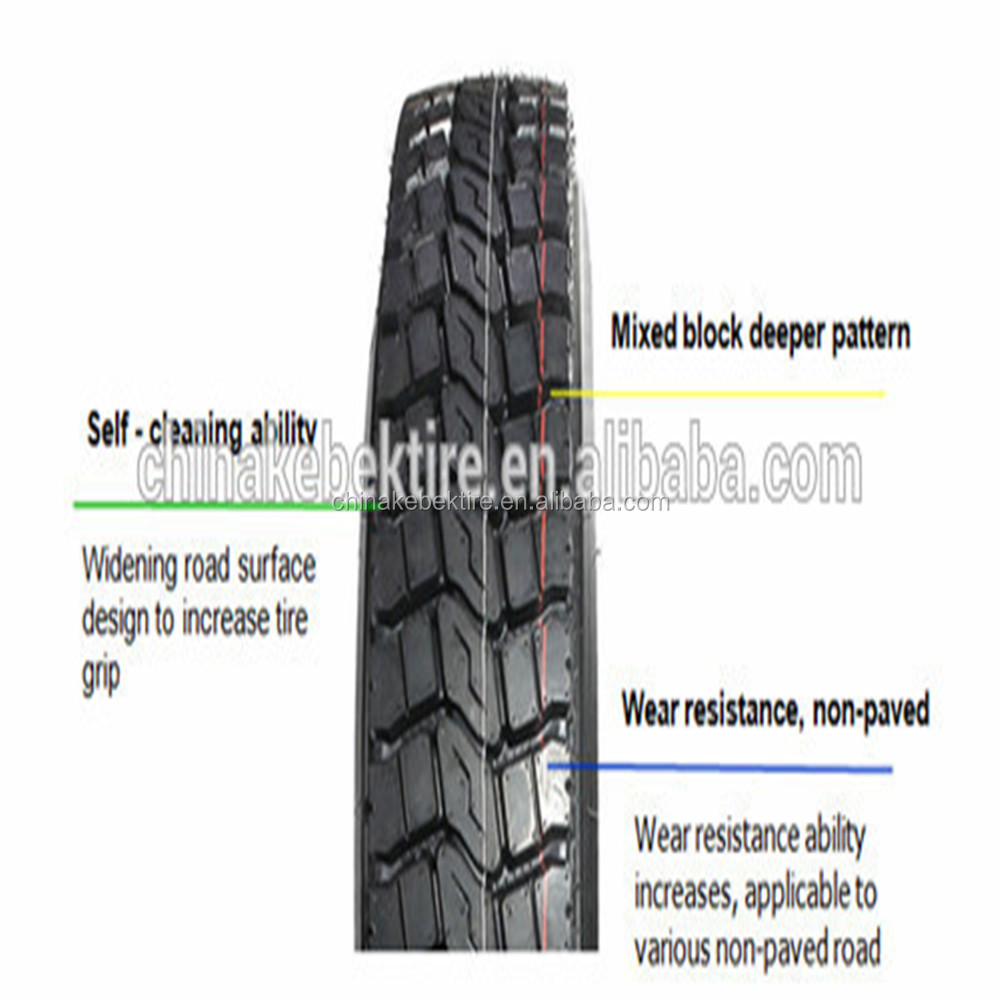 Chinese Tire Factory 16-20inch Inner Tube Tires For Sale