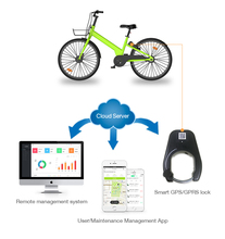 High Quality Electronic Lock System For Bikes bicycle with smart lock system