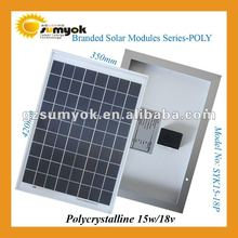 guangzhou Photovoltaic solar cells panel 15 watts