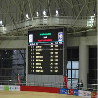 power led software sports stadium perimeter led panel curtain advertising led display panel