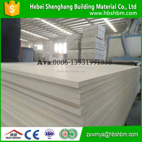 High Quality Fireproof Insulation Sanded MgO