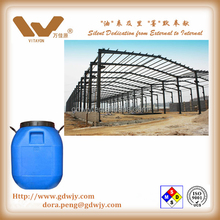 Fast drying water based anti rust top coating primer for steel structure, scaffold