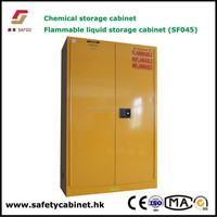 lockable Explosion proof safety cabinet with high quality standards