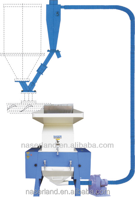 coal crusher machine/industrial plastic shredder/shredder for plastic